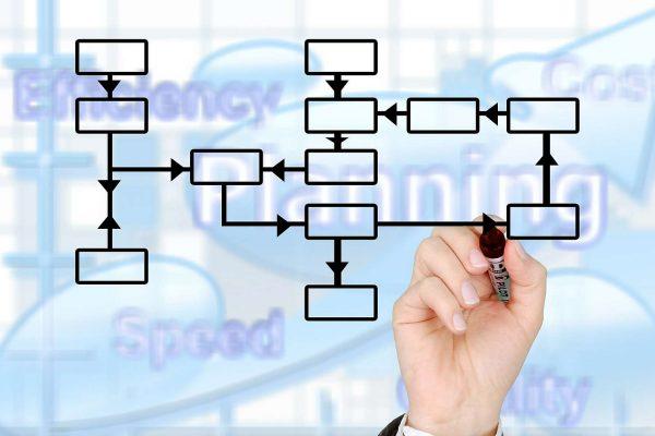 organizačný struktúra